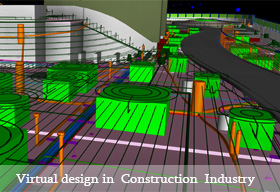 The power of Virtual design in Construction Industry