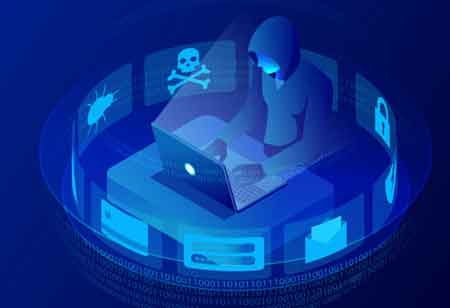 Types of Cybersecurity Threats Companies should be Aware of