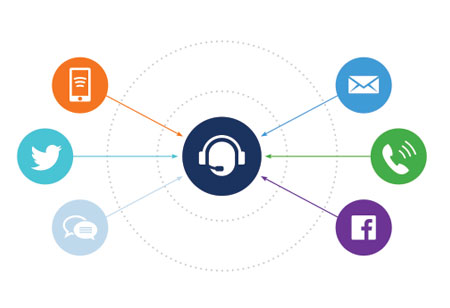 Cloud Promises Better Customer Experience in Contact Center
