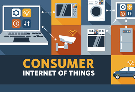 Introducing Consumer Internet of Things (CIoT) and its Evolution
