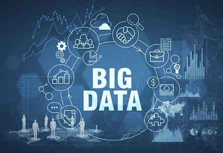 The Role of Big Data in the Post-COVID Era