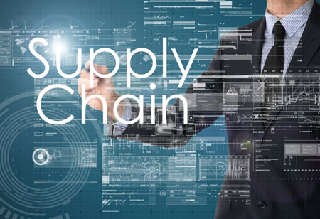 The Future of Supply Chain Analytics Market