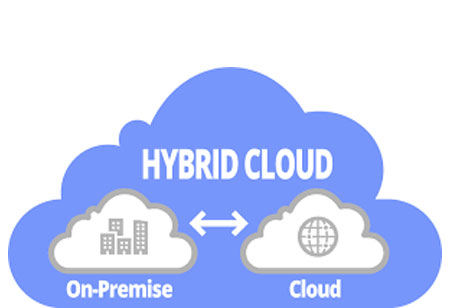 An Enterprise's take on the Hybrid Cloud