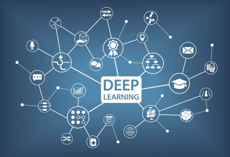 The Degree of Impact Deep Learning Can Make On The Transportation Sector