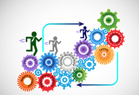 Adopting Digital Services in an Organization