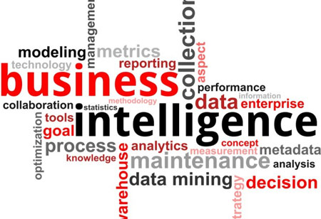 Augmented analytics: The future of Business intelligence