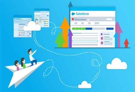 Pros of Salesforce Essential for the Success of Your Organization