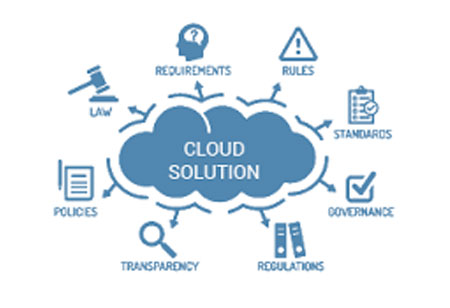 Cloud Telephony- a new wave in the SMEs