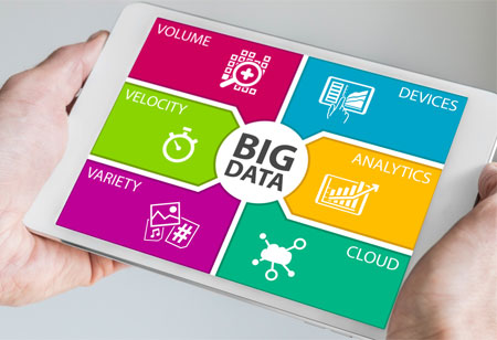 Five Smart Ways to Use Big Data for Retail Sector