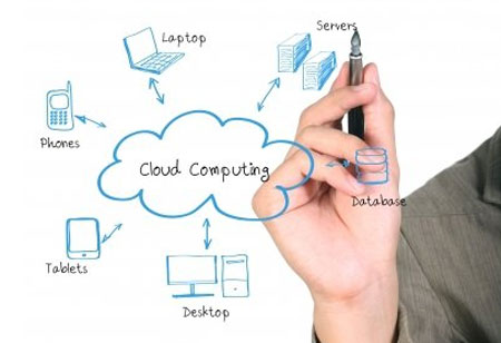 What does Cloud Computing Have to Offer to the E-learning Sector