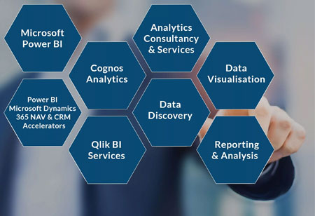 How Business Intelligence and Analytics Drive Service Excellence?