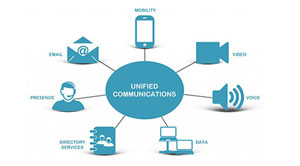 Unified communication helps effective communication