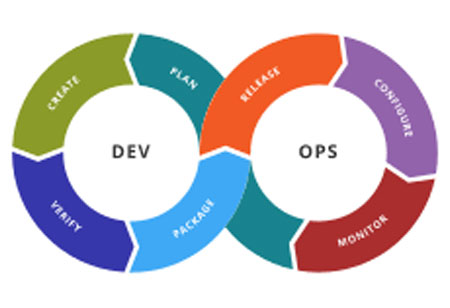 Expanding DevOps Strategy for Smarter Business Applications