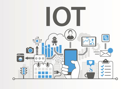 How Internet of Things (IoT) is transforming App development