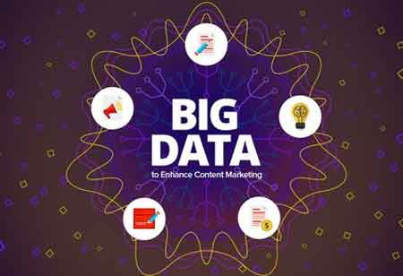 4 Ways how Big Data is Influencing Content Marketing