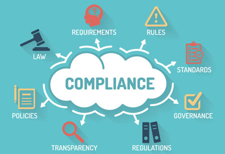 Collaboration of Risk and Compliance Management