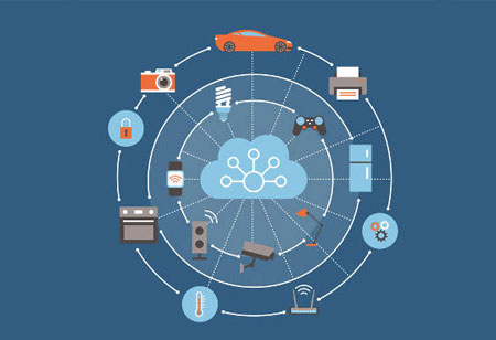 Ten Tips to Reduce IoT Networking and Security Risks