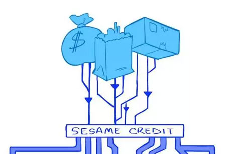 Pros and Cons of Sesame Credit Scoring System