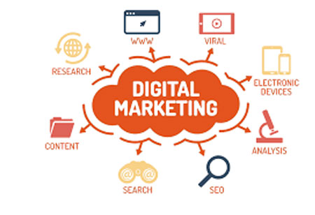 What Future Holds For Digital Marketing