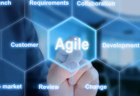 How can Agile Mindset Drive Automotive Industry