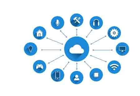 The Key Internet of Things Authorization Methods