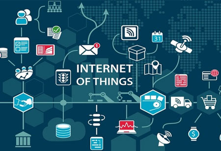 Top Emerging IoT Trends that will Become Mainstream