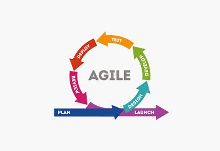 Steps to Building an Agile Communications Plan
