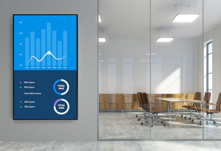 8 Most Exciting Digital Signage Trends That Will Drive Success in 2020