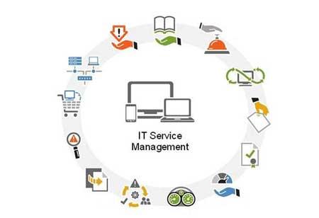 Six Major Advantages of IT Service Management